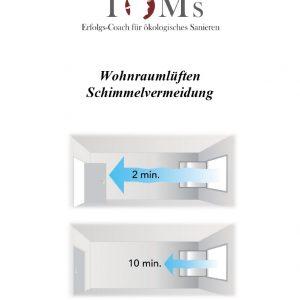 TOMs Broschüre - Wohnraumlüften